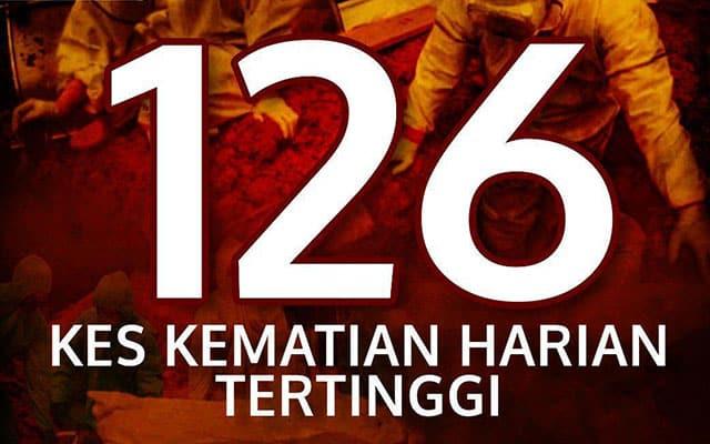 Covid-19 : Rekod tertinggi kematian harian, Malaysia catat 126 kematian