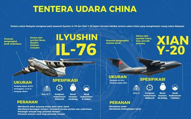 Panas !!! Pesawat tentera China masuk ruang udara kita melalui pintu depan